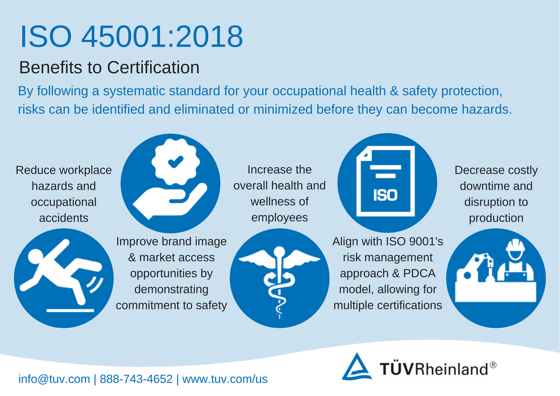 Benefits to Certification - ISO 45001 2018